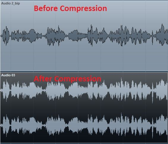 Wavform - Compression Difference
