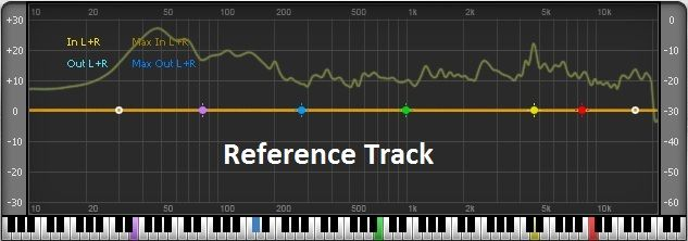Reference Track